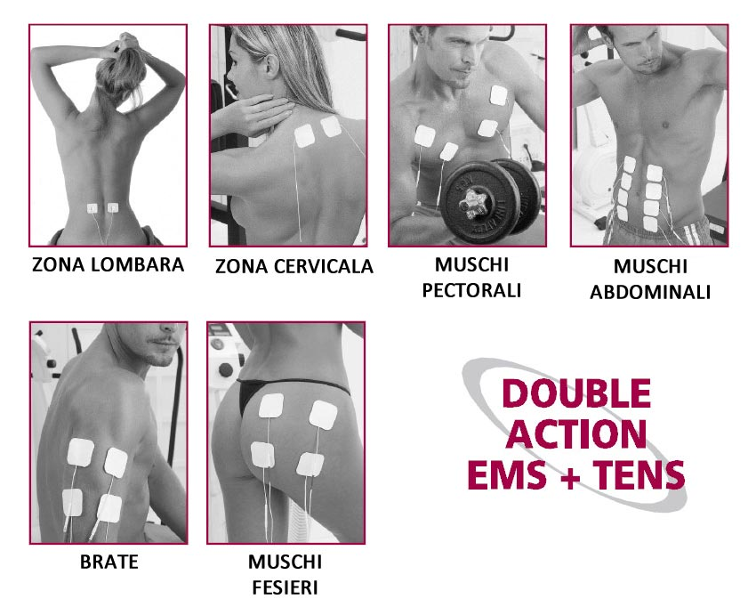 Zone de tratament electrostimulator